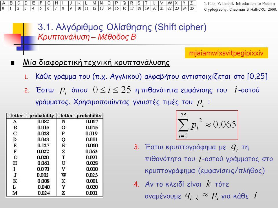 3.1. Αλγόριθμος Ολίσθησης (Shift cipher) Κρυπτανάλυση – Μέθοδος Β  Μία διαφορετική τεχνική κρυπτανάλυσης 1. Κάθε γράμμα του (π.χ. Αγγλικού) αλφαβήτου