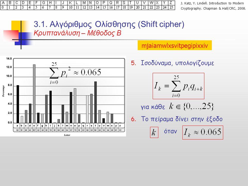 3.1.Αλγόριθμος Ολίσθησης (Shift cipher) Κρυπτανάλυση – Μέθοδος Β J.