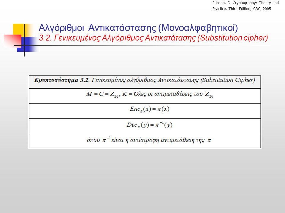 Αλγόριθμοι Αντικατάστασης (Μονοαλφαβητικοί) 3.2.