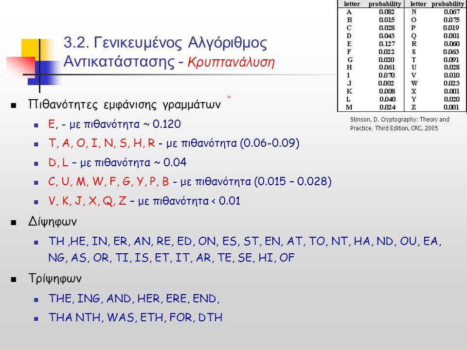 3.2. Γενικευμένος Αλγόριθμος Αντικατάστασης - Κρυπτανάλυση  Πιθανότητες εμφάνισης γραμμάτων  E, - με πιθανότητα ~ 0.120  T, A, O, I, N, S, H, R - μ