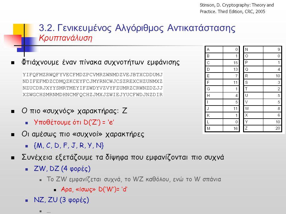 3.2. Γενικευμένος Αλγόριθμος Αντικατάστασης Κρυπτανάλυση  Φτιάχνουμε έναν πίνακα συχνοτήτων εμφάνισης  Ο πιο «συχνός» χαρακτήρας: Ζ  Υποθέτουμε ότι