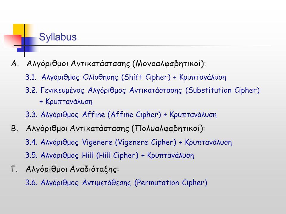 3.4.Τhe Vigenere Cipher Κρυπτανάλυση – Α2. Δείκτης Σύμπτωσης (Index of Coincidence) Stinson, D.