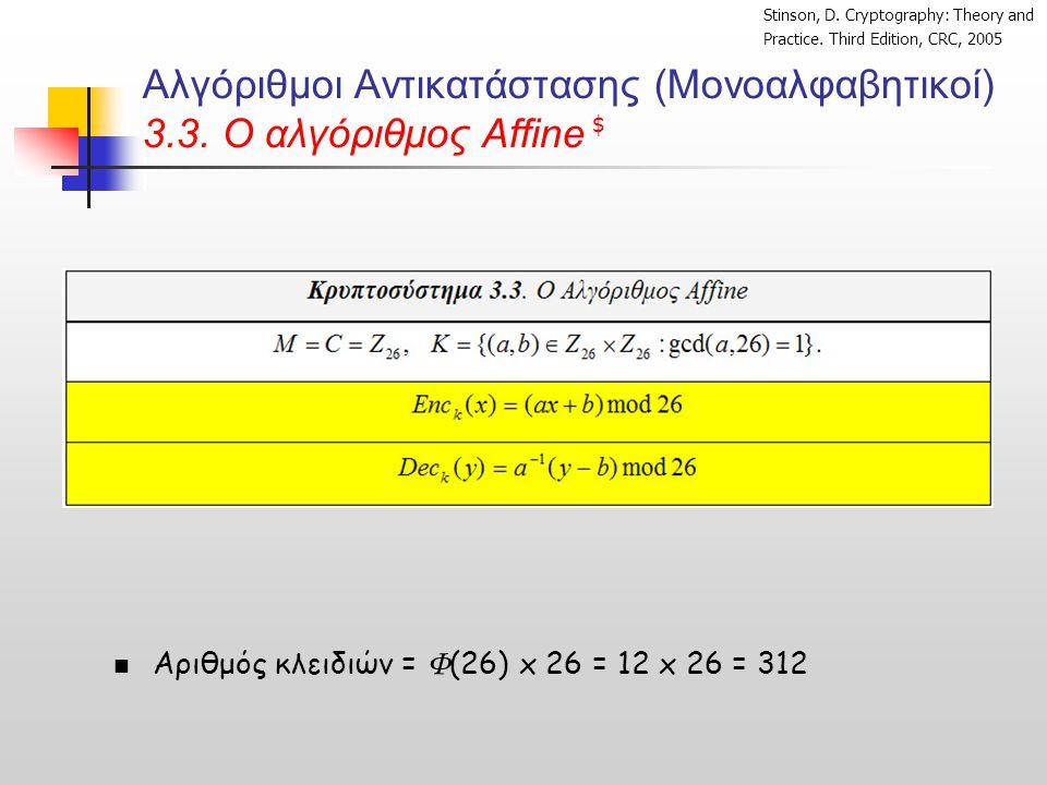 Αλγόριθμοι Αντικατάστασης (Μονοαλφαβητικοί) 3.3.