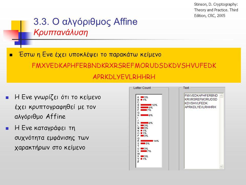 3.3. Ο αλγόριθμος Affine Κρυπτανάλυση  Έστω η Eve έχει υποκλέψει το παρακάτω κείμενο FMXVEDKAPHFERBNDKRXRSREFMORUDSDKDVSHVUFEDK APRKDLYEVLRHHRH  Η E