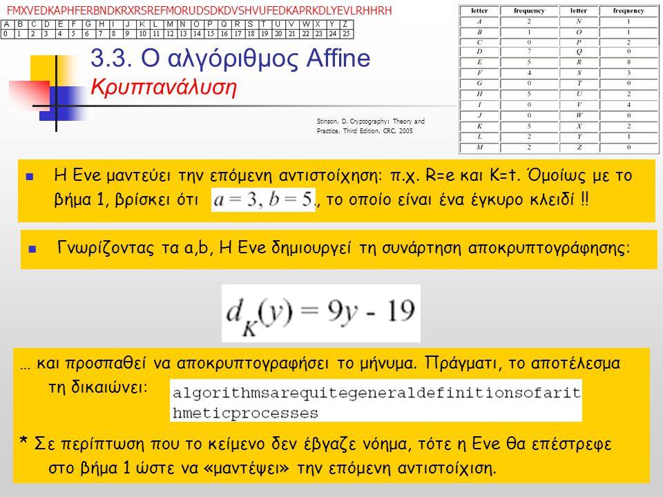 3.3.Ο αλγόριθμος Affine Κρυπτανάλυση Stinson, D. Cryptography: Theory and Practice.