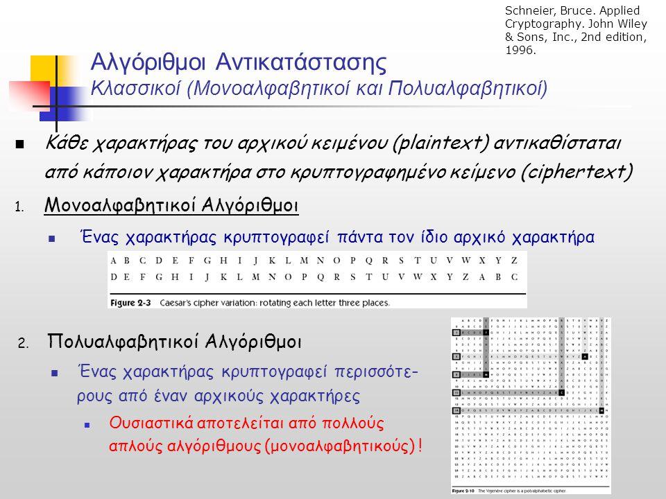 Αλγόριθμοι Αντικατάστασης Κλασσικοί (Μονοαλφαβητικοί και Πολυαλφαβητικοί)  Κάθε χαρακτήρας του αρχικού κειμένου (plaintext) αντικαθίσταται από κάποιον χαρακτήρα στο κρυπτογραφημένο κείμενο (ciphertext) 1.