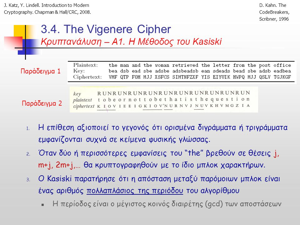 3.4. Τhe Vigenere Cipher Κρυπτανάλυση – Α1. Η Μέθοδος του Kasiski D. Kahn. The CodeBreakers, Scribner, 1996 J. Katz, Y. Lindell. Introduction to Moder