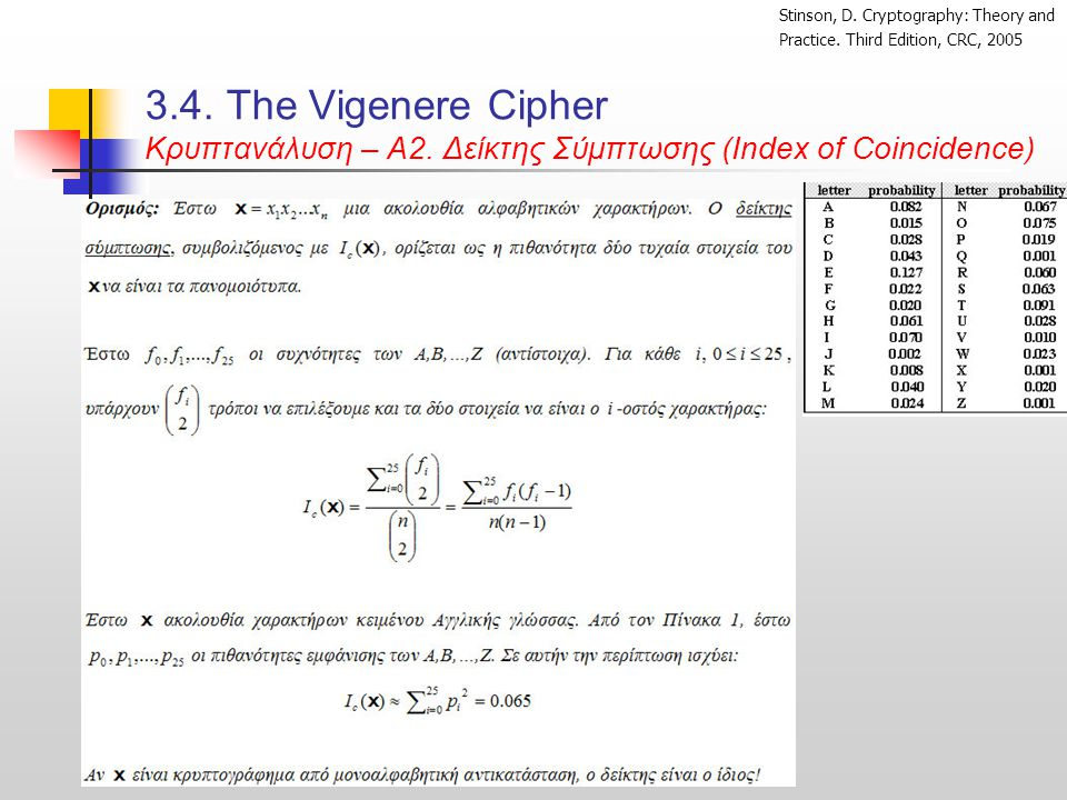 3.4. Τhe Vigenere Cipher Κρυπτανάλυση – Α2. Δείκτης Σύμπτωσης (Index of Coincidence) Stinson, D. Cryptography: Theory and Practice. Third Edition, CRC