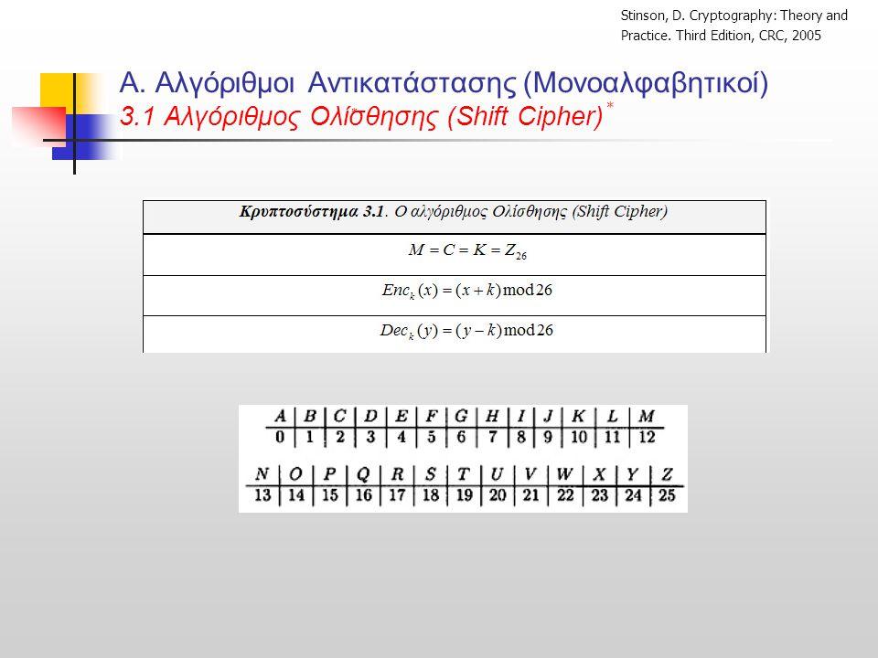 Α.Αλγόριθμοι Αντικατάστασης (Μονοαλφαβητικοί) 3.1 Αλγόριθμος Ολίσθησης (Shift Cipher) Stinson, D.