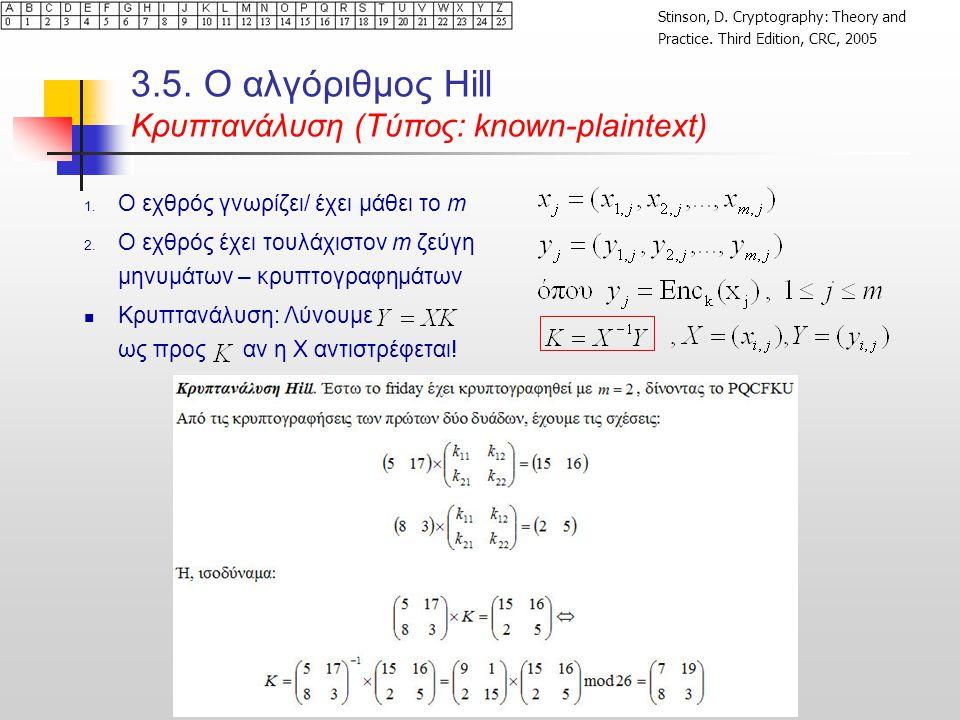 3.5.O αλγόριθμος Hill Κρυπτανάλυση (Τύπος: known-plaintext) 1.
