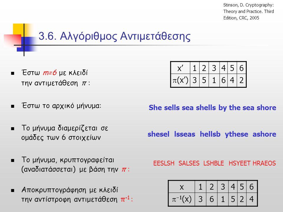 3.6. Αλγόριθμος Αντιμετάθεσης  Έστω m=6 με κλειδί την αντιμετάθεση π :  Έστω το αρχικό μήνυμα:  Το μήνυμα διαμερίζεται σε ομάδες των 6 στοιχείων 