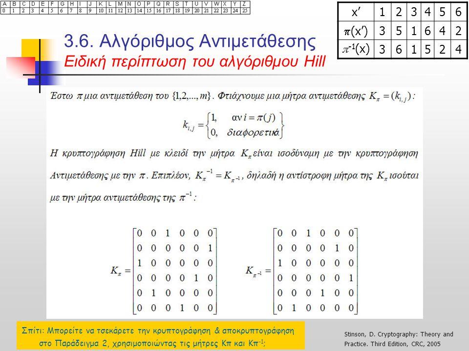 3.6.Αλγόριθμος Αντιμετάθεσης Ειδική περίπτωση του αλγόριθμου Hill Stinson, D.