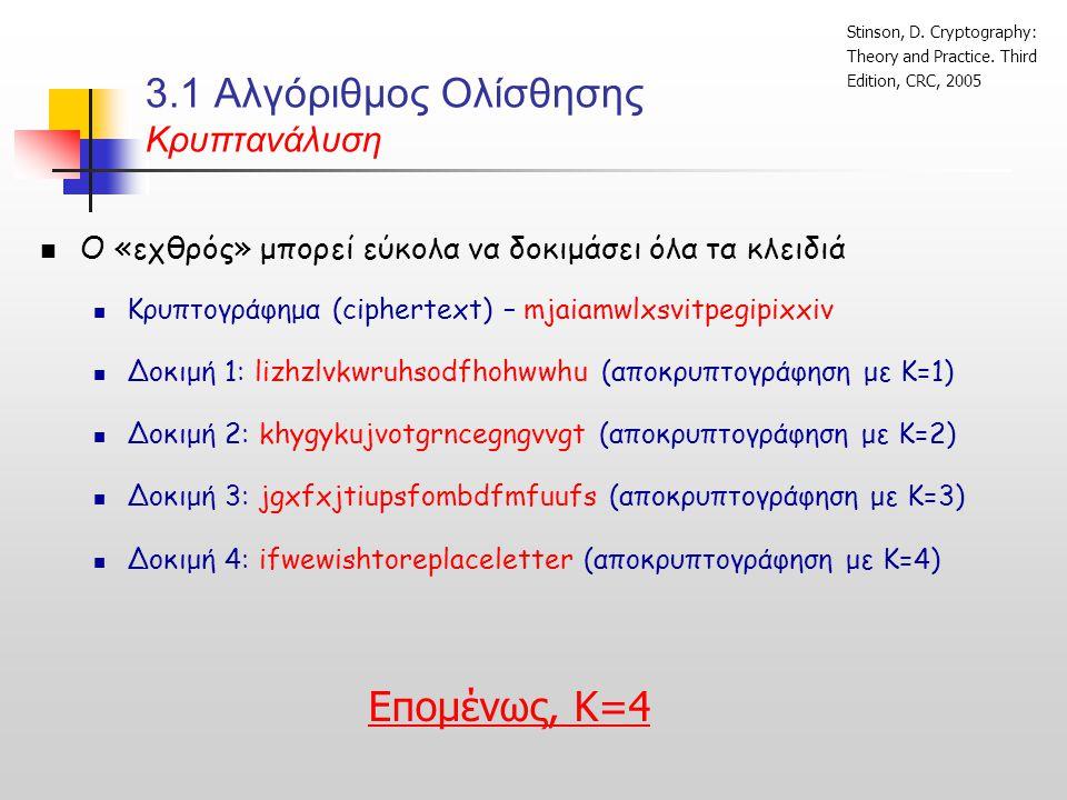 3.5. O αλγόριθμος Hill Stinson, D. Cryptography: Theory and Practice. Third Edition, CRC, 2005