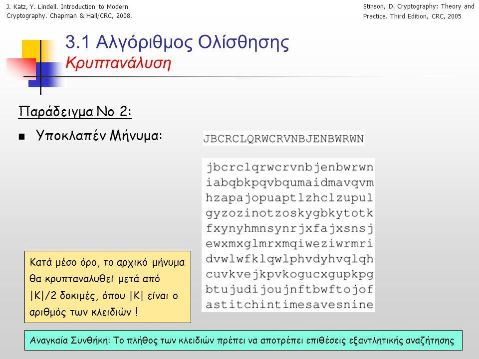 3.1 Αλγόριθμος Ολίσθησης Κρυπτανάλυση Παράδειγμα Νο 2:  Υποκλαπέν Μήνυμα: Stinson, D.