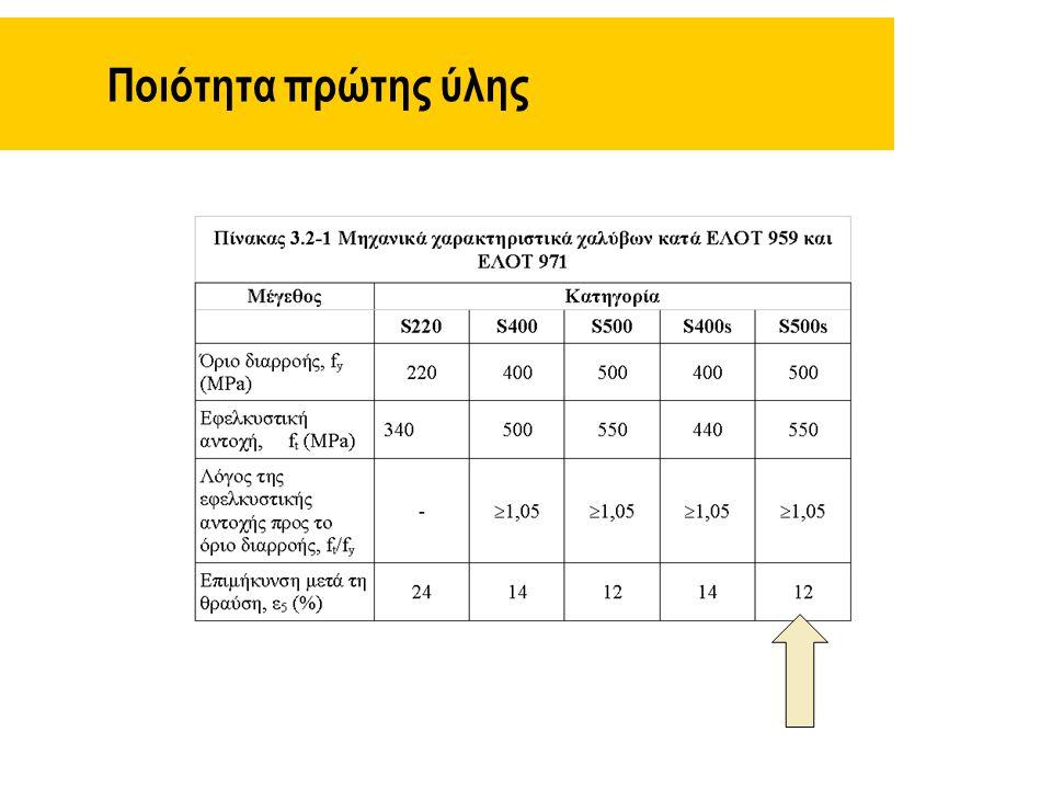 Ταυτοποίηση Παραλαμβανόμενης παρτίδας Το ταμπελάκι πάνω στην κουλούρα αναφέρει:  Μήνα και έτος παραγωγής  Αριθμό χύτευσης  Κατηγορία προϊόντος  Σήμανση