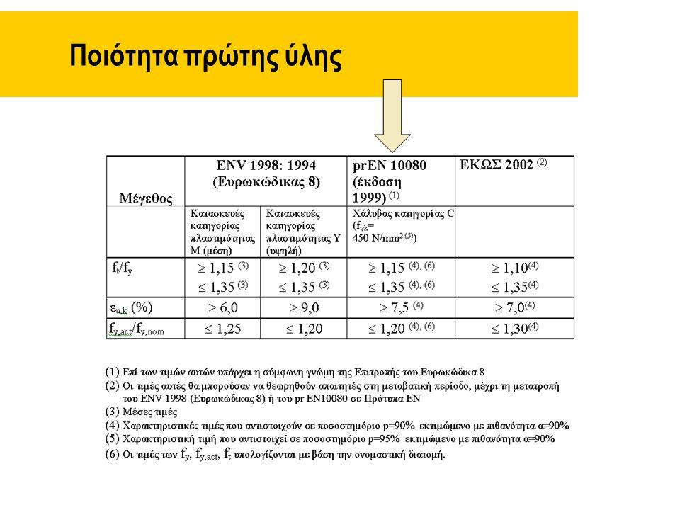 Ιχνηλασιμότητα προϊόντος Σε κάθε στοιχείο ΘΩΡΑΚΑ που παράγεται προσαρτάται ταμπελάκι, στο οποίο αναγράφεται: – Αριθμός Παραγγελίας – Προμηθευτής πρώτης ύλης που χρησιμοποιήθηκε – Αριθμός χύτευσης κουλούρας που χρησιμοποιήθηκε