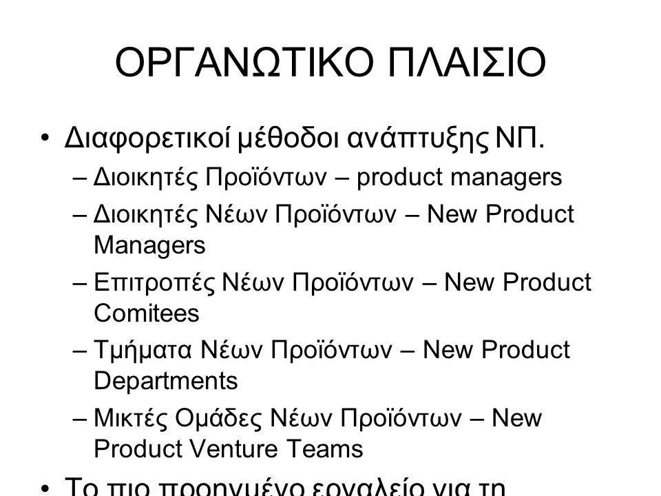 ΟΡΓΑΝΩΤΙΚΟ ΠΛΑΙΣΙΟ •Διαφορετικοί μέθοδοι ανάπτυξης ΝΠ. –Διοικητές Προϊόντων – product managers –Διοικητές Νέων Προϊόντων – New Product Managers –Επιτρ