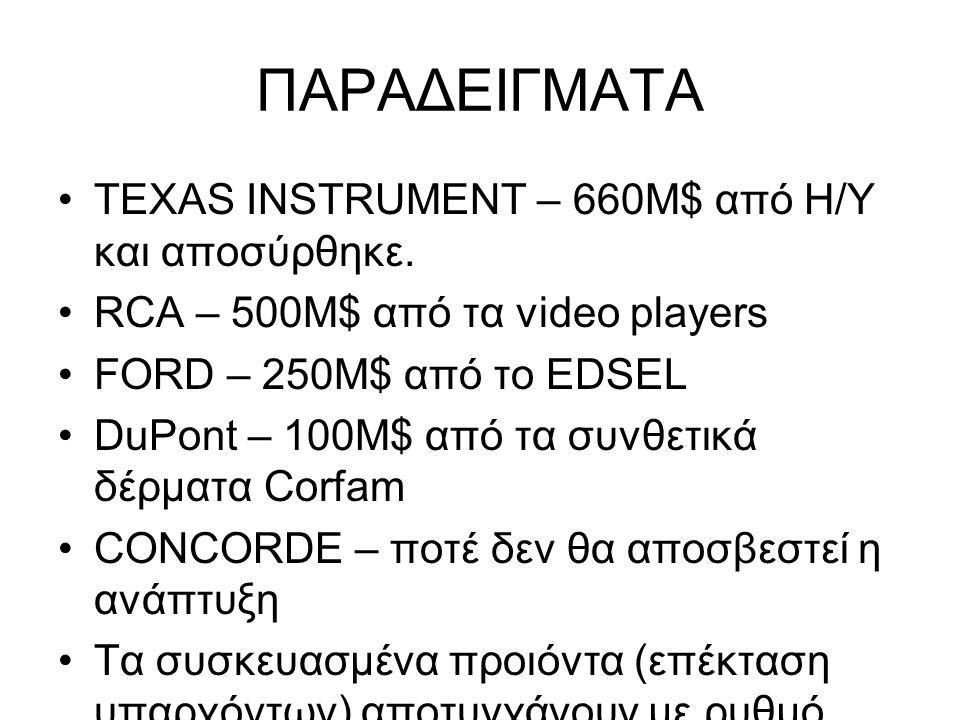 ΠΑΡΑΔΕΙΓΜΑΤΑ •TEXAS INSTRUMENT – 660M$ από Η/Υ και αποσύρθηκε. •RCA – 500M$ από τα video players •FORD – 250M$ από το EDSEL •DuPont – 100M$ από τα συν