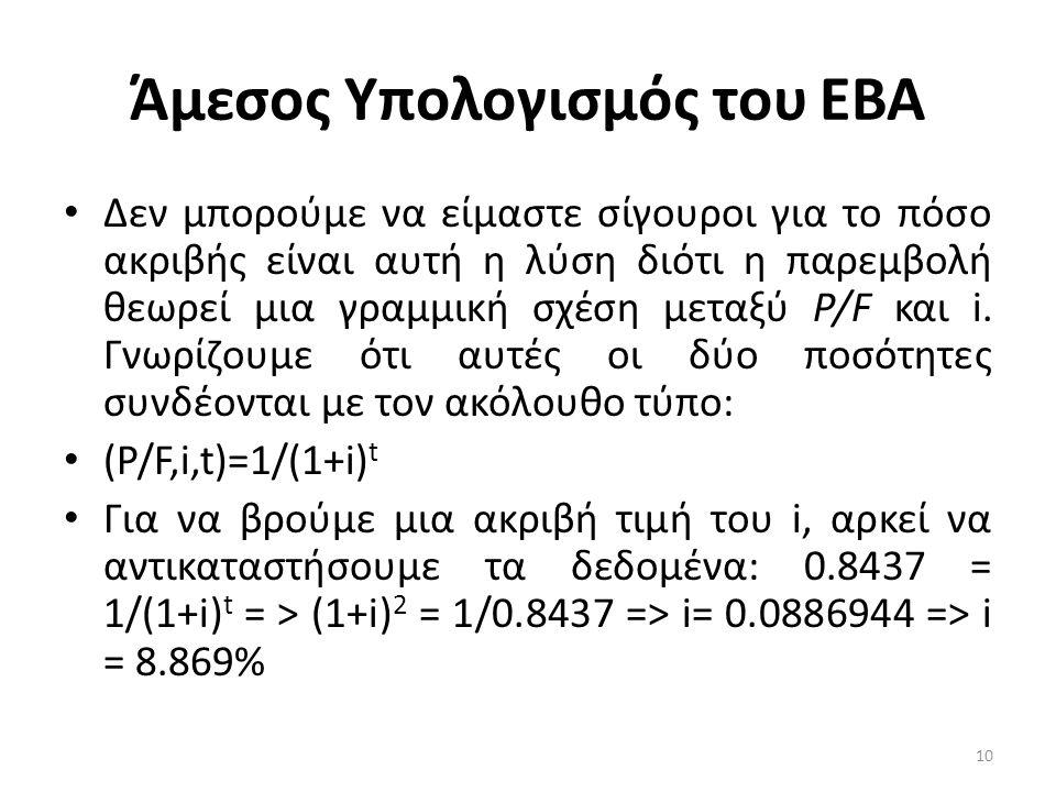 Άμεσος Υπολογισμός του ΕΒΑ • Δεν μπορούμε να είμαστε σίγουροι για το πόσο ακριβής είναι αυτή η λύση διότι η παρεμβολή θεωρεί μια γραμμική σχέση μεταξύ Ρ/F και i.