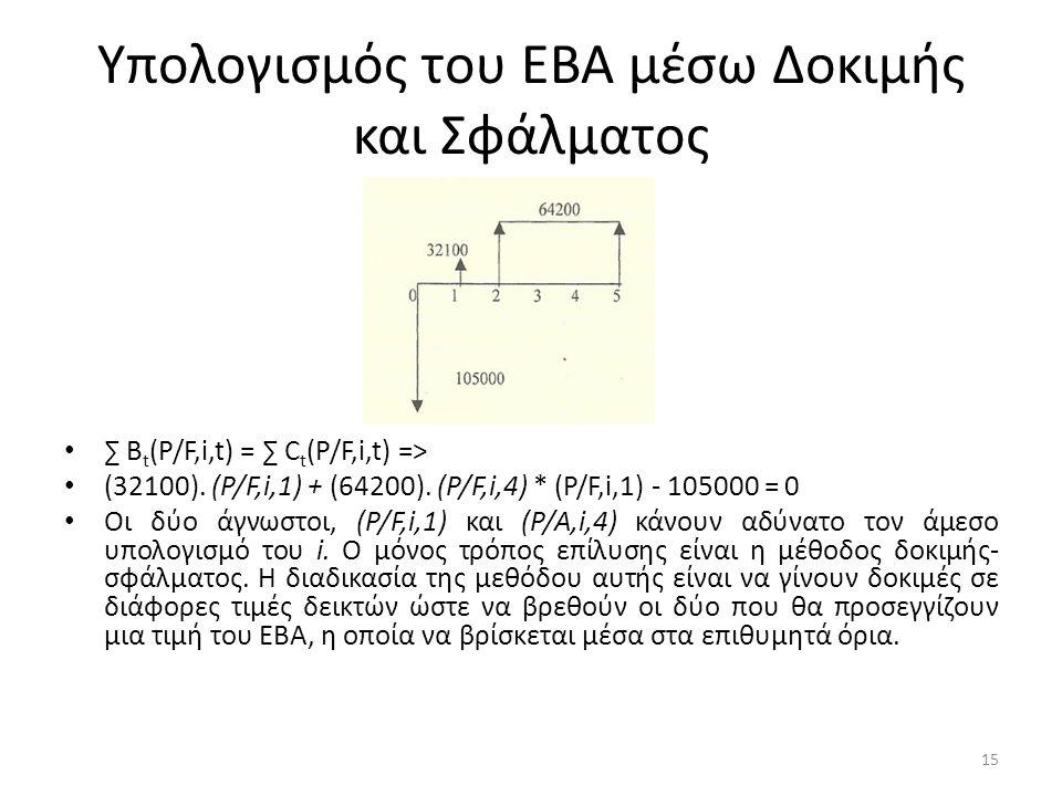 Υπολογισμός του ΕΒΑ μέσω Δοκιμής και Σφάλματος • ∑ B t (P/F,i,t) = ∑ C t (P/F,i,t) => • (32100). (Ρ/F,i,1) + (64200). (Ρ/F,i,4) * (Ρ/F,i,1) - 105000 =