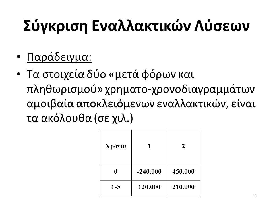 Σύγκριση Εναλλακτικών Λύσεων • Παράδειγμα: • Τα στοιχεία δύο «μετά φόρων και πληθωρισμού» χρηματο-χρονοδιαγραμμάτων αμοιβαία αποκλειόμενων εναλλακτικών, είναι τα ακόλουθα (σε χιλ.) Χρόνια12 0-240.000450.000 1-5120.000210.000 24