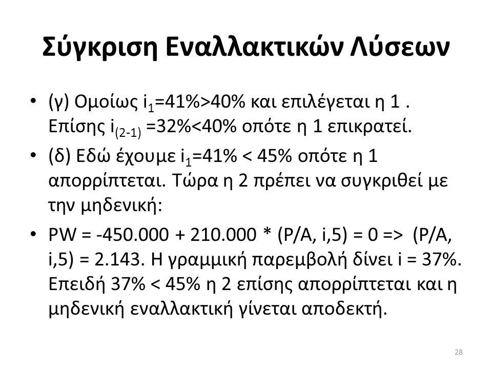 Σύγκριση Εναλλακτικών Λύσεων • (γ) Ομοίως i 1 =41%>40% και επιλέγεται η 1. Επίσης i (2-1) =32%<40% οπότε η 1 επικρατεί. • (δ) Εδώ έχουμε i 1 =41% < 45
