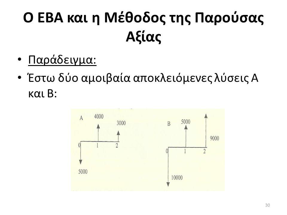 Ο ΕΒΑ και η Μέθοδος της Παρούσας Αξίας • Παράδειγμα: • Έστω δύο αμοιβαία αποκλειόμενες λύσεις Α και Β: 30