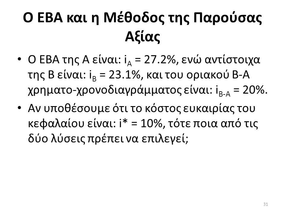 Ο ΕΒΑ και η Μέθοδος της Παρούσας Αξίας • Ο ΕΒΑ της Α είναι: i Α = 27.2%, ενώ αντίστοιχα της Β είναι: i Β = 23.1%, και του οριακού Β-Α χρηματο-χρονοδιαγράμματος είναι: i Β-A = 20%.
