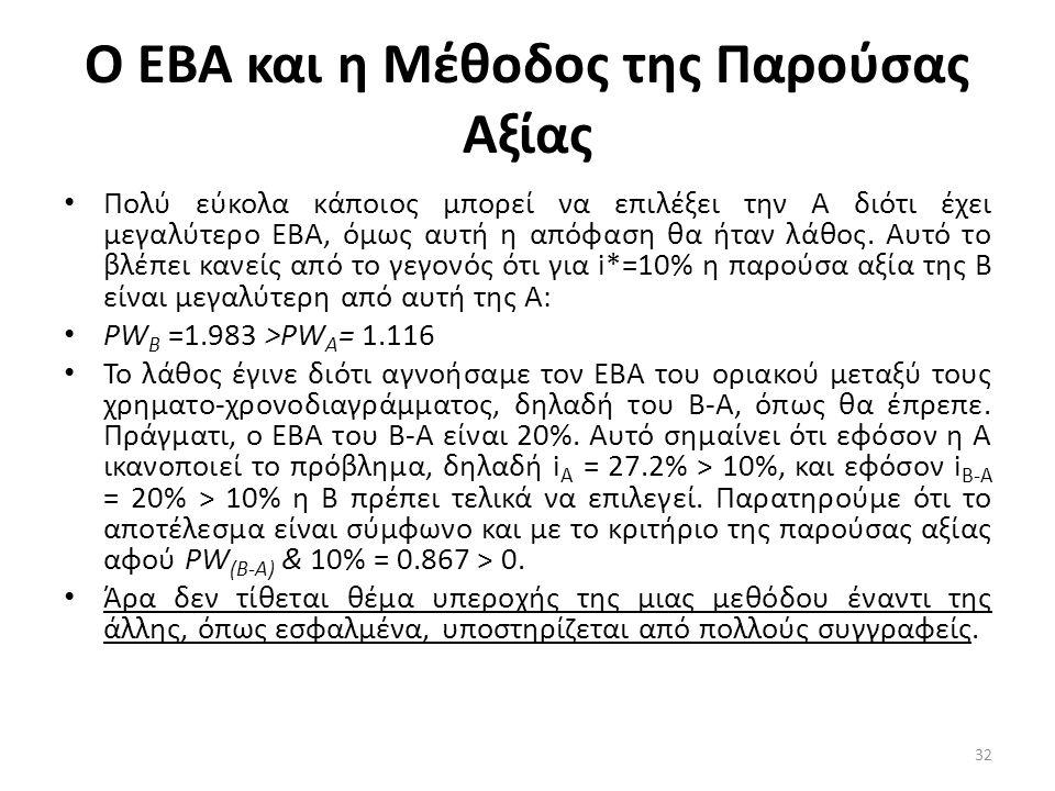Ο ΕΒΑ και η Μέθοδος της Παρούσας Αξίας • Πολύ εύκολα κάποιος μπορεί να επιλέξει την Α διότι έχει μεγαλύτερο ΕΒΑ, όμως αυτή η απόφαση θα ήταν λάθος. Αυ