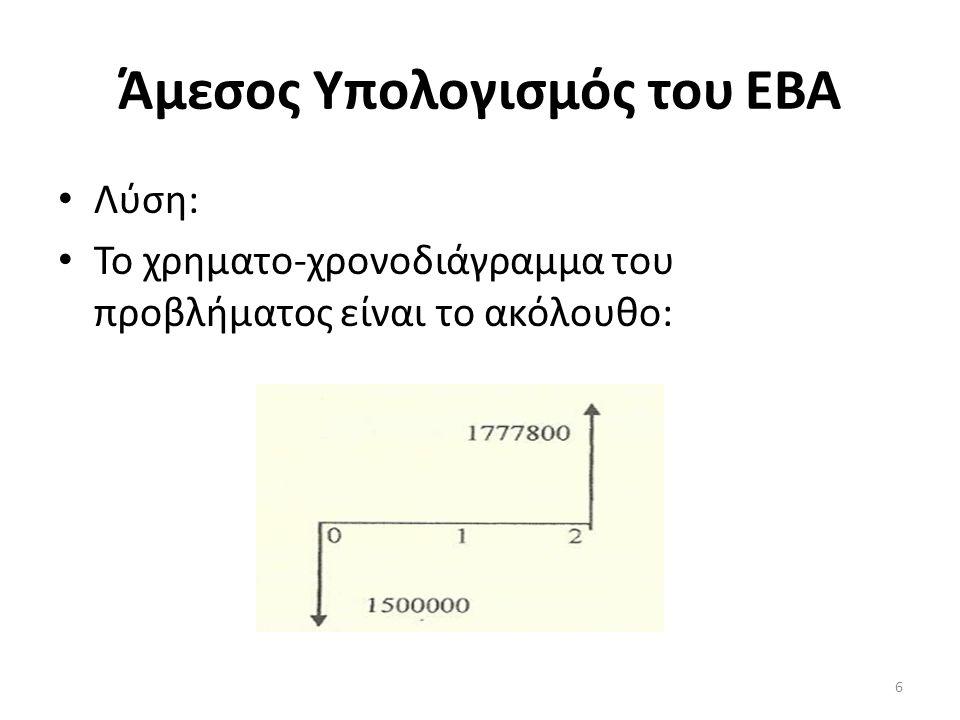 Υπολογισμός του ΕΒΑ μέσω Δοκιμής και Σφάλματος • Αντικαθιστόντας το 40% στην εξίσωση (4) έχουμε : • ΡW= (32100)* (Ρ/F,40,1) + (64200)*(Ρ/A,40,4)*(Ρ/F,40,1) -105000 => • ΡW=(32100) *(0.7143) + (64200)*(1.849)*(0.7143) -105000 => • ΡW= 2720.7 που δεν είναι ίσο με μηδέν.