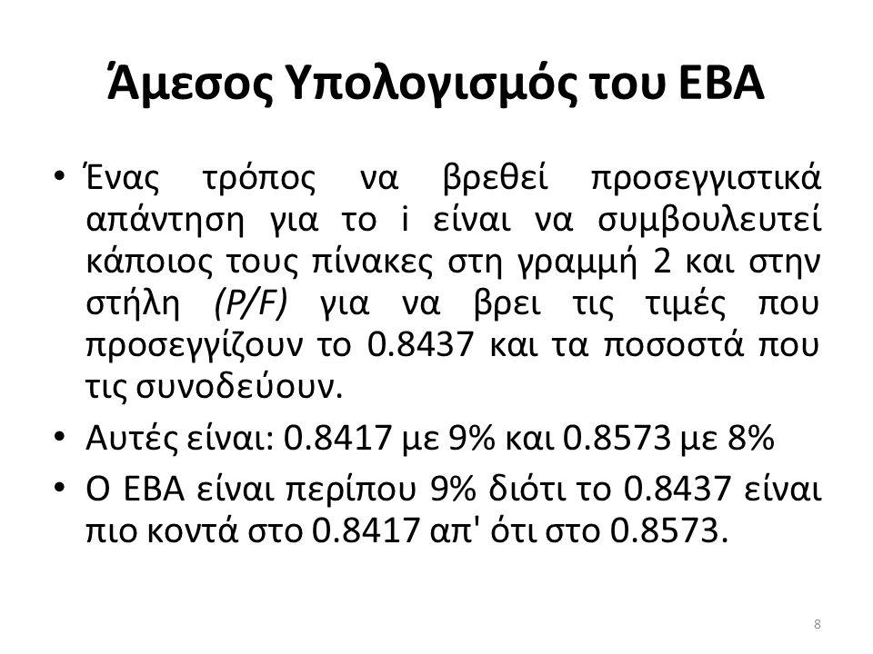 Άμεσος Υπολογισμός του ΕΒΑ • Ένας τρόπος να βρεθεί προσεγγιστικά απάντηση για το i είναι να συμβουλευτεί κάποιος τους πίνακες στη γραμμή 2 και στην στήλη (Ρ/F) για να βρει τις τιμές που προσεγγίζουν το 0.8437 και τα ποσοστά που τις συνοδεύουν.