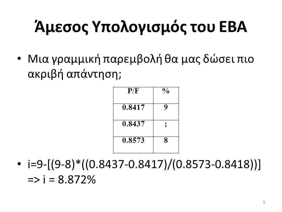 Άμεσος Υπολογισμός του ΕΒΑ • Μια γραμμική παρεμβολή θα μας δώσει πιο ακριβή απάντηση; • i=9-[(9-8)*((0.8437-0.8417)/(0.8573-0.8418))] => i = 8.872% P/F% 0.84179 0.8437; 0.85738 9