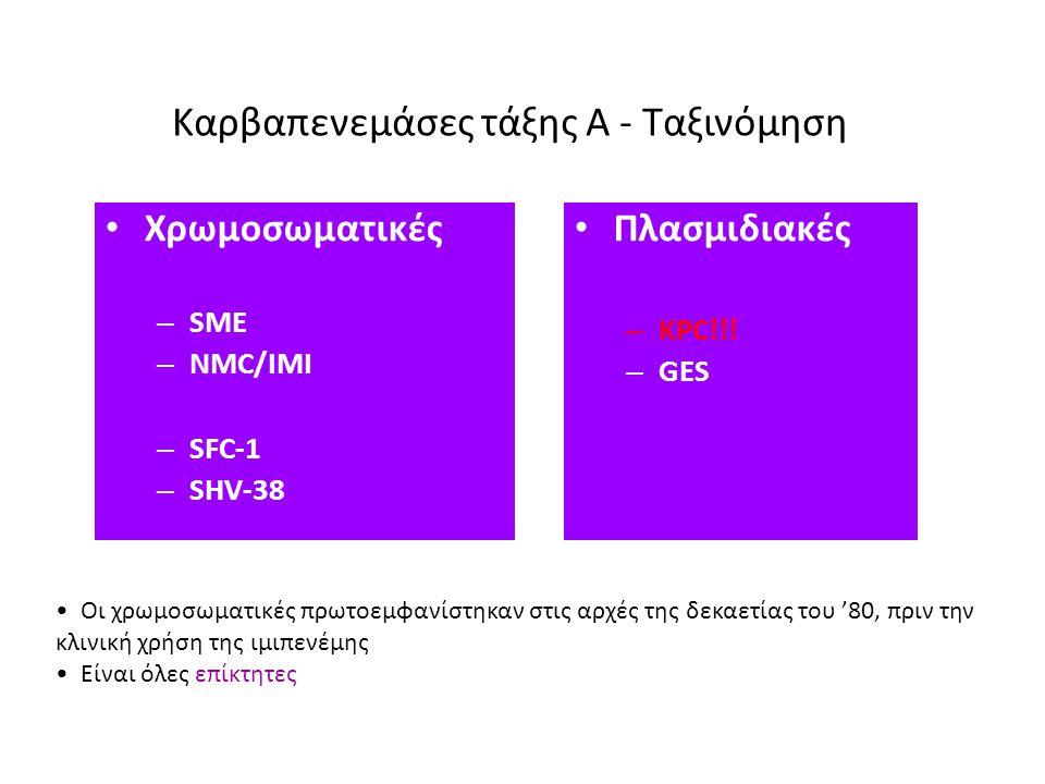 Καρβαπενεμάσες τάξης Α - Ταξινόμηση • Χρωμοσωματικές – SME – NMC/ΙΜΙ – SFC-1 – SHV-38 • Πλασμιδιακές – KPC!!! – GES • Οι χρωμοσωματικές πρωτοεμφανίστη