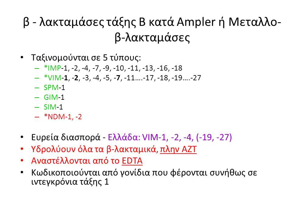 β - λακταμάσες τάξης Β κατά Ampler ή Μεταλλο- β-λακταμάσες • Ταξινομούνται σε 5 τύπους: – *IMP-1, -2, -4, -7, -9, -10, -11, -13, -16, -18 – *VIM-1, -2