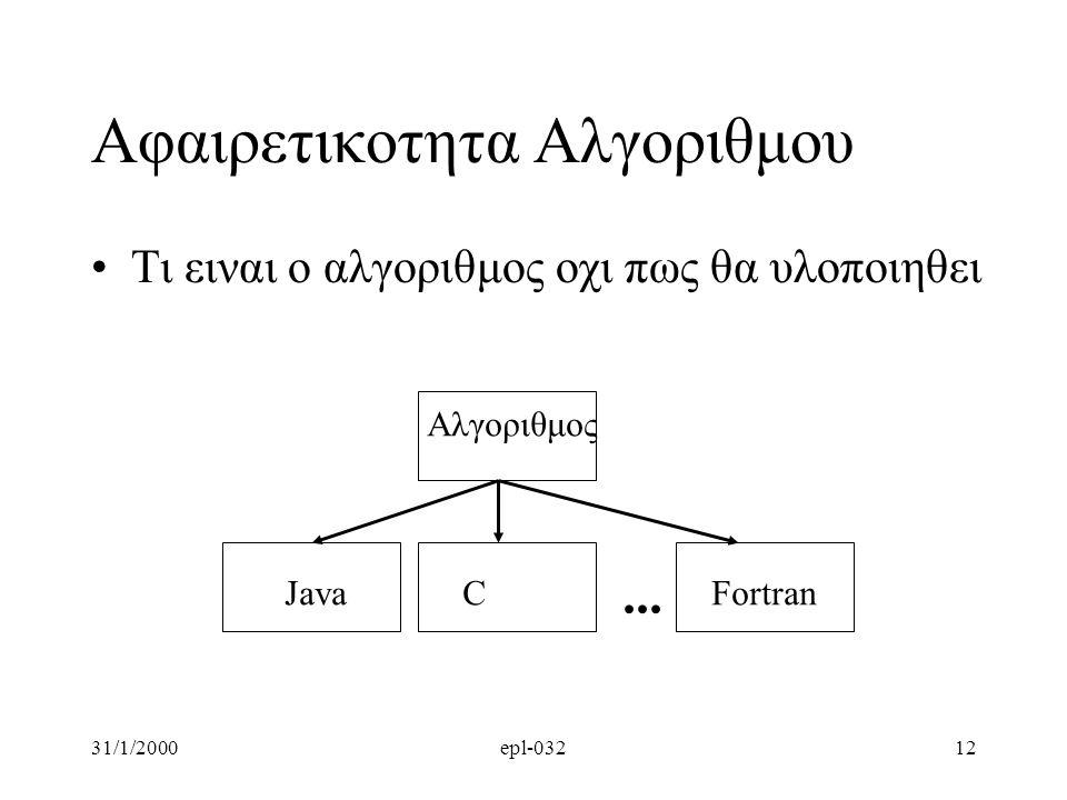 31/1/2000epl-03212 Αφαιρετικοτητα Αλγοριθμου •Τι ειναι ο αλγοριθμος οχι πως θα υλοποιηθει...