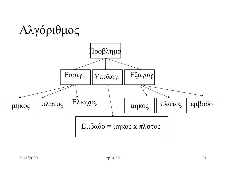31/1/2000epl-03221 Αλγόριθμος Εισαγ. Υπολογ. Εξαγωγ.