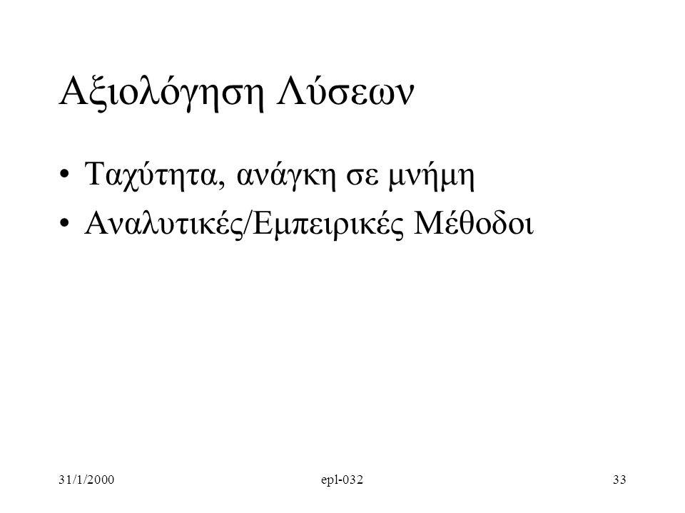 31/1/2000epl-03233 Αξιολόγηση Λύσεων •Ταχύτητα, ανάγκη σε μνήμη •Αναλυτικές/Εμπειρικές Μέθοδοι