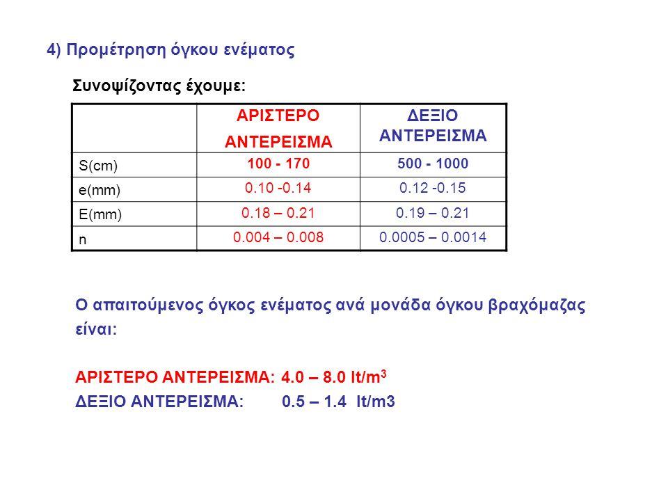 ΑΡΙΣΤΕΡΟ ΑΝΤΕΡΕΙΣΜΑ ΔΕΞΙΟ ΑΝΤΕΡΕΙΣΜΑ S(cm) 100 - 170500 - 1000 e(mm) 0.10 -0.140.12 -0.15 E(mm) 0.18 – 0.210.19 – 0.21 n 0.004 – 0.0080.0005 – 0.0014 4) Προμέτρηση όγκου ενέματος Συνοψίζοντας έχουμε: Ο απαιτούμενος όγκος ενέματος ανά μονάδα όγκου βραχόμαζας είναι: ΑΡΙΣΤΕΡΟ ΑΝΤΕΡΕΙΣΜΑ: 4.0 – 8.0 lt/m 3 ΔΕΞΙΟ ΑΝΤΕΡΕΙΣΜΑ: 0.5 – 1.4 lt/m3