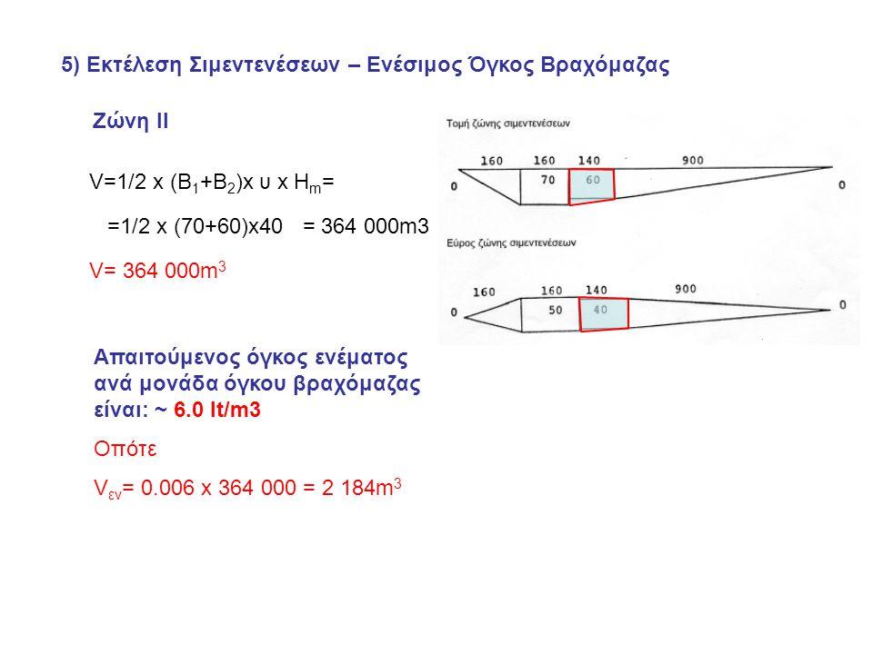 5) Εκτέλεση Σιμεντενέσεων – Ενέσιμος Όγκος Βραχόμαζας Ζώνη ΙΙ V=1/2 x (B 1 +B 2 )x υ x H m = =1/2 x (70+60)x40 = 364 000m3 V= 364 000m 3 Aπαιτούμενος όγκος ενέματος ανά μονάδα όγκου βραχόμαζας είναι: ~ 6.0 lt/m3 Οπότε V εν = 0.006 x 364 000 = 2 184m 3