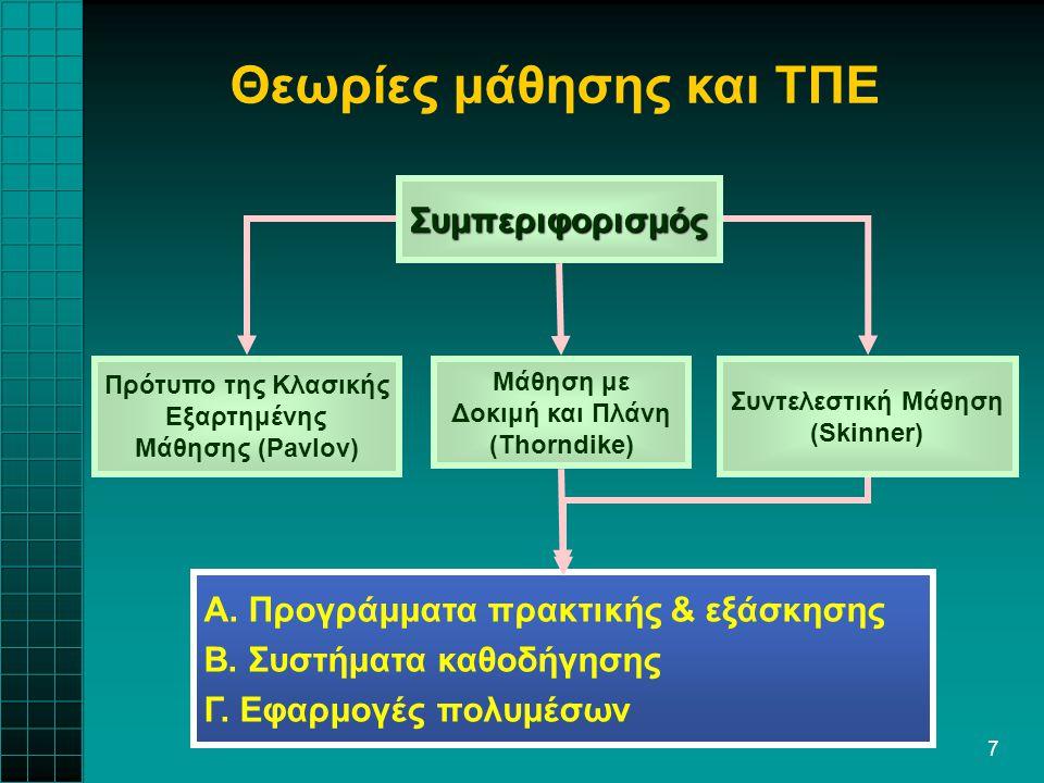 7 Συμπεριφορισμός Πρότυπο της Κλασικής Εξαρτημένης Μάθησης (Pavlov) Μάθηση με Δοκιμή και Πλάνη (Thorndike) Συντελεστική Μάθηση (Skinner) Α. Προγράμματ