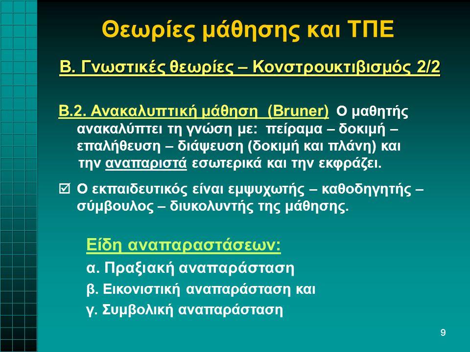 9 Θεωρίες μάθησης και ΤΠΕ Β.2. Ανακαλυπτική μάθηση (Bruner) Ο μαθητής ανακαλύπτει τη γνώση με: πείραμα – δοκιμή – επαλήθευση – διάψευση (δοκιμή και πλ