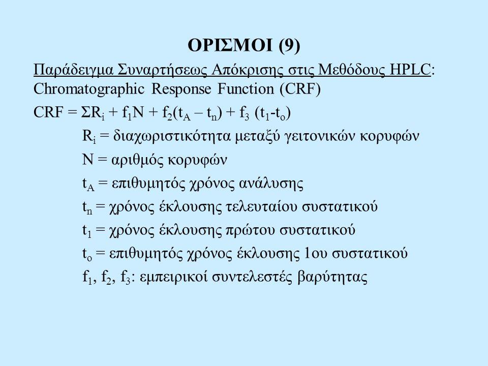 ΟΡΙΣΜΟΙ (9) Παράδειγμα Συναρτήσεως Απόκρισης στις Μεθόδους HPLC: Chromatographic Response Function (CRF) CRF = ΣR i + f 1 N + f 2 (t A – t n ) + f 3 (t 1 -t o ) R i = διαχωριστικότητα μεταξύ γειτονικών κορυφών N = αριθμός κορυφών t A = επιθυμητός χρόνος ανάλυσης t n = χρόνος έκλουσης τελευταίου συστατικού t 1 = χρόνος έκλουσης πρώτου συστατικού t o = επιθυμητός χρόνος έκλουσης 1ου συστατικού f 1, f 2, f 3 : εμπειρικοί συντελεστές βαρύτητας