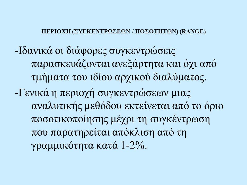 ΠΕΡΙΟΧΗ (ΣΥΓΚΕΝΤΡΩΣΕΩΝ / ΠΟΣΟΤΗΤΩΝ) (RANGE) -Ιδανικά οι διάφορες συγκεντρώσεις παρασκευάζονται ανεξάρτητα και όχι από τμήματα του ιδίου αρχικού διαλύματος.