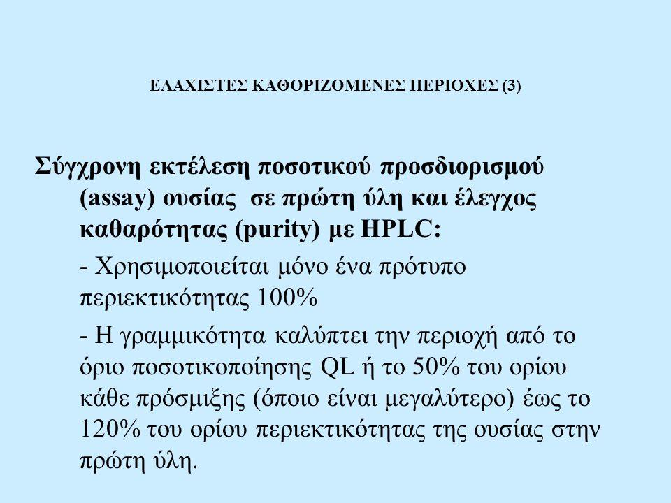 ΕΛΑΧΙΣΤΕΣ ΚΑΘΟΡΙΖΟΜΕΝΕΣ ΠΕΡΙΟΧΕΣ (3) Σύγχρονη εκτέλεση ποσοτικού προσδιορισμού (assay) ουσίας σε πρώτη ύλη και έλεγχος καθαρότητας (purity) με HPLC: - Χρησιμοποιείται μόνο ένα πρότυπο περιεκτικότητας 100% - Η γραμμικότητα καλύπτει την περιοχή από το όριο ποσοτικοποίησης QL ή το 50% του ορίου κάθε πρόσμιξης (όποιο είναι μεγαλύτερο) έως το 120% του ορίου περιεκτικότητας της ουσίας στην πρώτη ύλη.