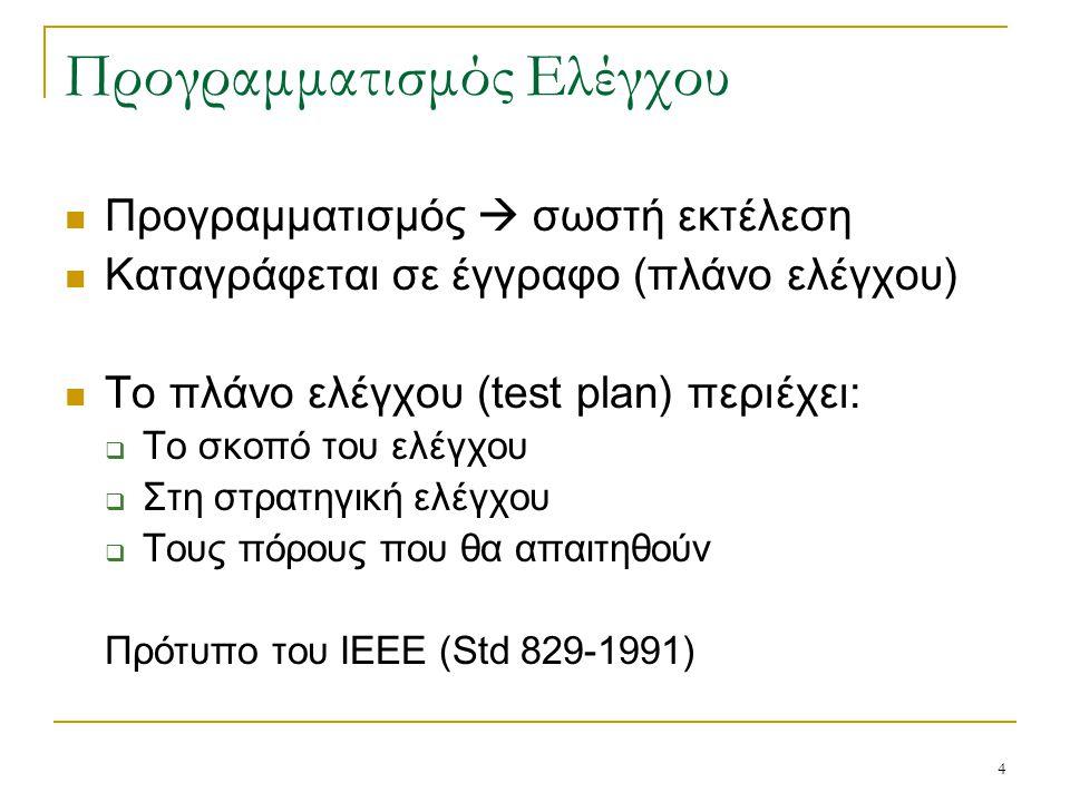4 Προγραμματισμός Ελέγχου  Προγραμματισμός  σωστή εκτέλεση  Καταγράφεται σε έγγραφο (πλάνο ελέγχου)  Το πλάνο ελέγχου (test plan) περιέχει:  Το σ