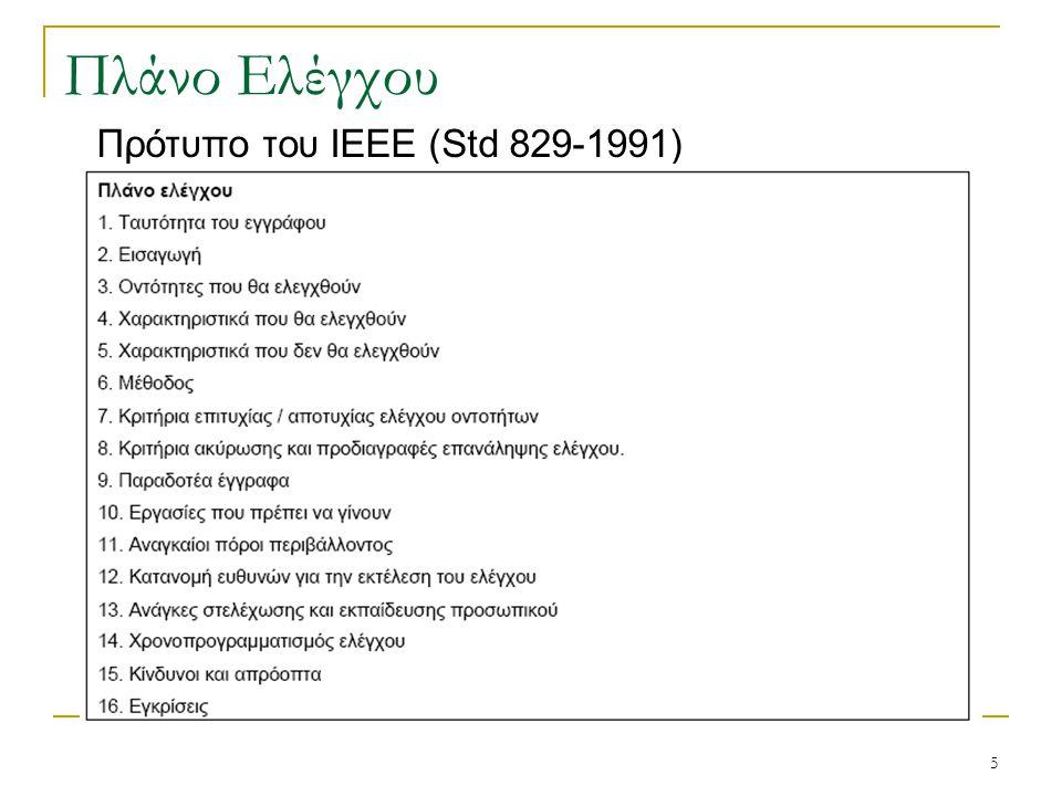 5 Πλάνο Ελέγχου Πρότυπο του ΙΕΕΕ (Std 829-1991)