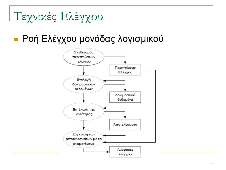 8 Τεχνικές Ελέγχου  Δεν είναι εφικτή η δοκιμή όλων των δυνατών περιπτώσεων ελέγχου  Απαιτείται επιλογή βάση στρατηγικής  Βασικές στρατηγικές για την επιλογή των περιπτώσεων ελέγχου  Στρατηγική του «μαύρου κουτιού»  Βασίζεται στις προδιαγραφές του λογισμικού  Δεν «κοιτάει» τον κώδικα  Στρατηγική του «γυάλινου κουτιού»  Εξετάζεται ο κώδικας