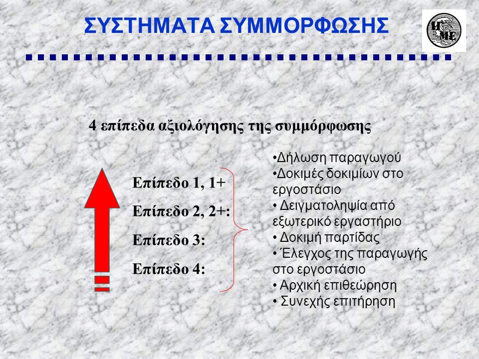 ΣΥΣΤΗΜΑΤΑ ΣΥΜΜΟΡΦΩΣΗΣ 4 επίπεδα αξιολόγησης της συμμόρφωσης Επίπεδο 1, 1+ Επίπεδο 2, 2+: Επίπεδο 3: Επίπεδο 4: • •Δήλωση παραγωγού • •Δοκιμές δοκιμίων στο εργοστάσιο • • Δειγματοληψία από εξωτερικό εργαστήριο • • Δοκιμή παρτίδας • • Έλεγχος της παραγωγής στο εργοστάσιο • • Αρχική επιθεώρηση • • Συνεχής επιτήρηση