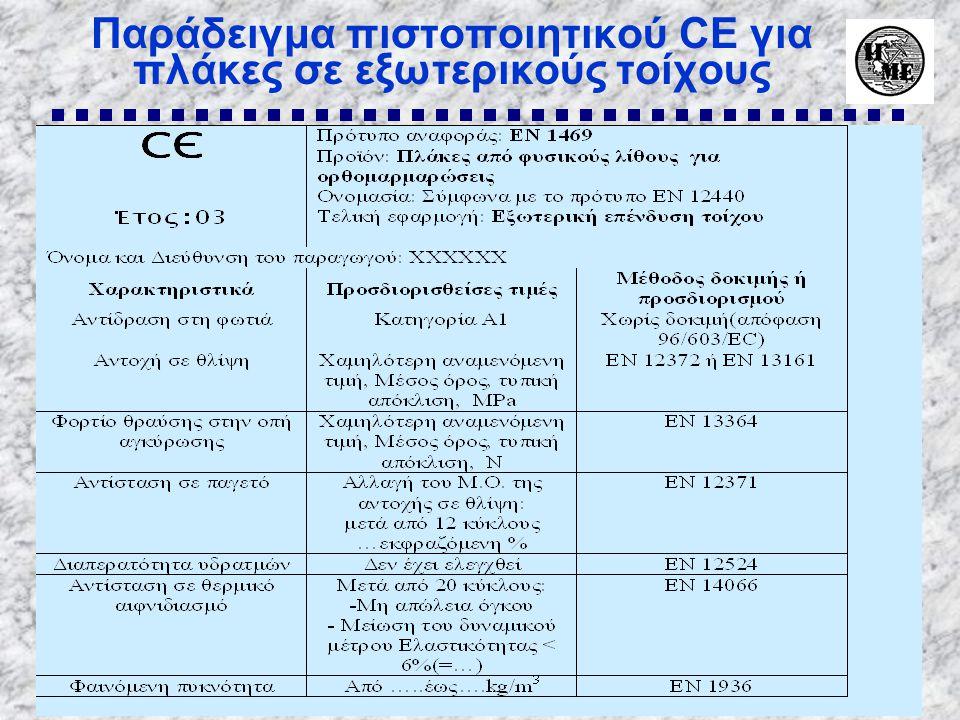 Παράδειγμα πιστοποιητικού CE για πλάκες σε εξωτερικούς τοίχους