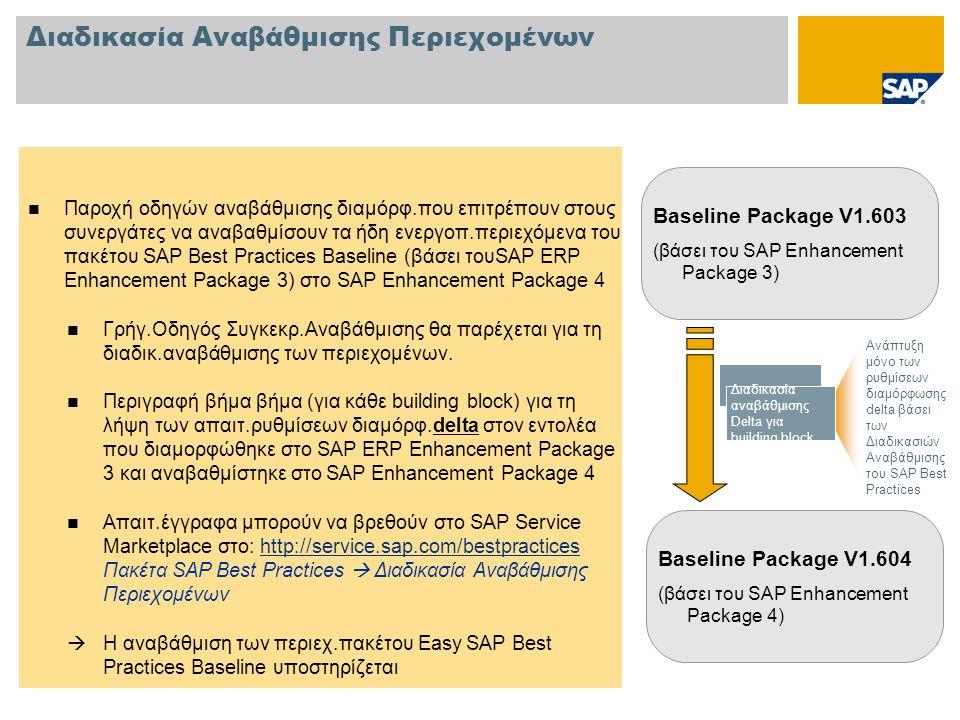 Διαδικασία Αναβάθμισης Περιεχομένων  Παροχή οδηγών αναβάθμισης διαμόρφ.που επιτρέπουν στους συνεργάτες να αναβαθμίσουν τα ήδη ενεργοπ.περιεχόμενα του πακέτου SAP Best Practices Baseline (βάσει τουSAP ERP Enhancement Package 3) στο SAP Enhancement Package 4  Γρήγ.Οδηγός Συγκεκρ.Αναβάθμισης θα παρέχεται για τη διαδικ.αναβάθμισης των περιεχομένων.